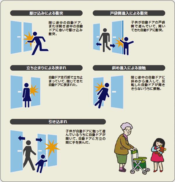 自動ドアの安全