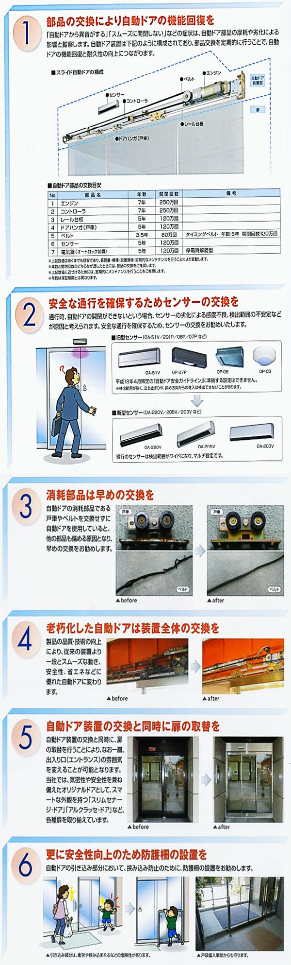 自動ドアの構成・部品交換